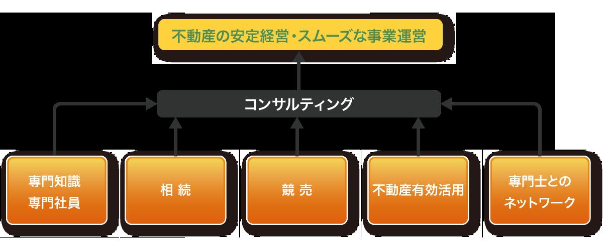 image-assset